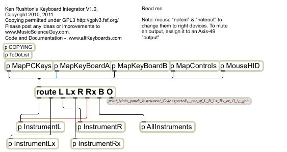 Keyboard Integrator