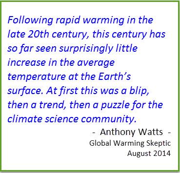 GW Anthony Watts